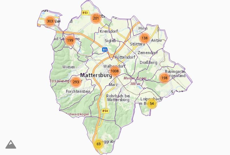 Companies in Mattersburg