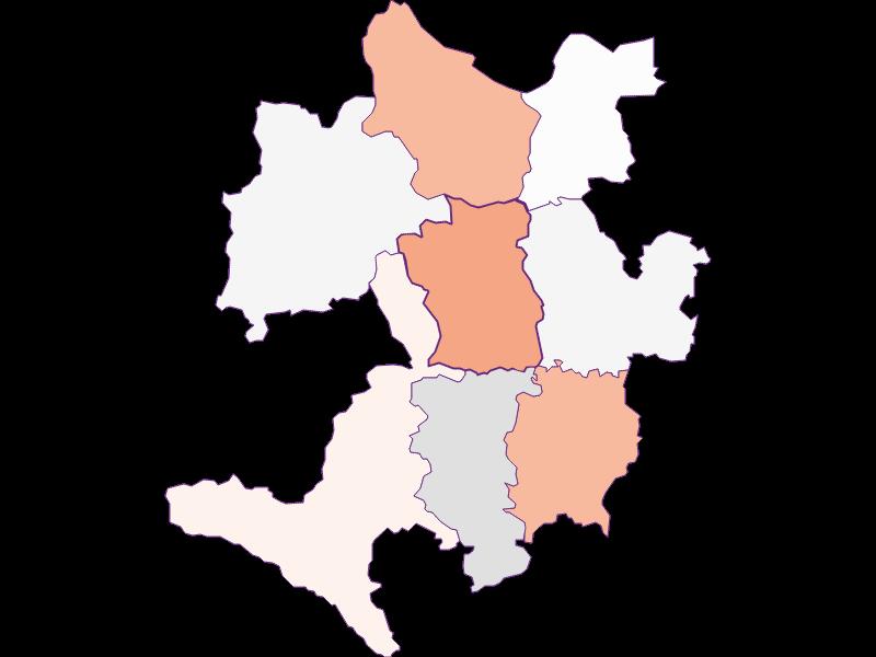 Farmers (comparison to Austria) in Wolfsbach