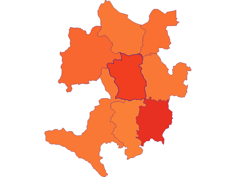 Secondary education in Wolfsbach