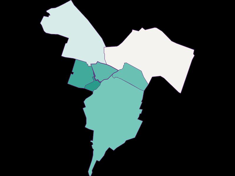 Демография с 1900 года в Lanzendorf
