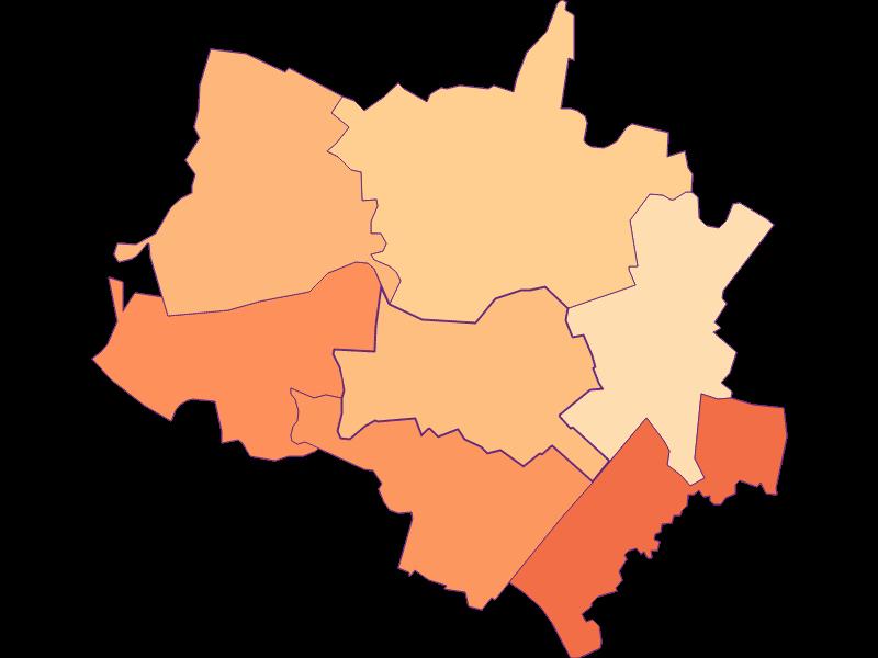 Household size in Scharndorf