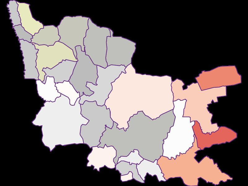 Фермеры (сравнение по Австрии) в Güssing