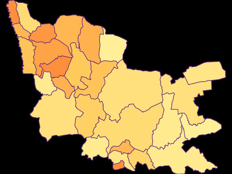 Среднее образование в Güssing