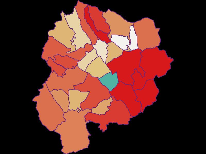Population development since 1900 in Oberpullendorf