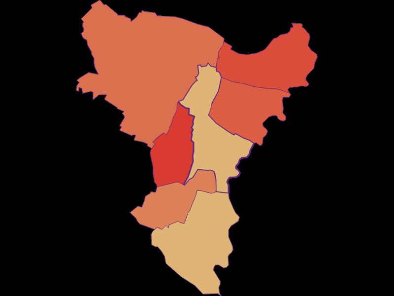 Population development since 1900 in Dürnkrut