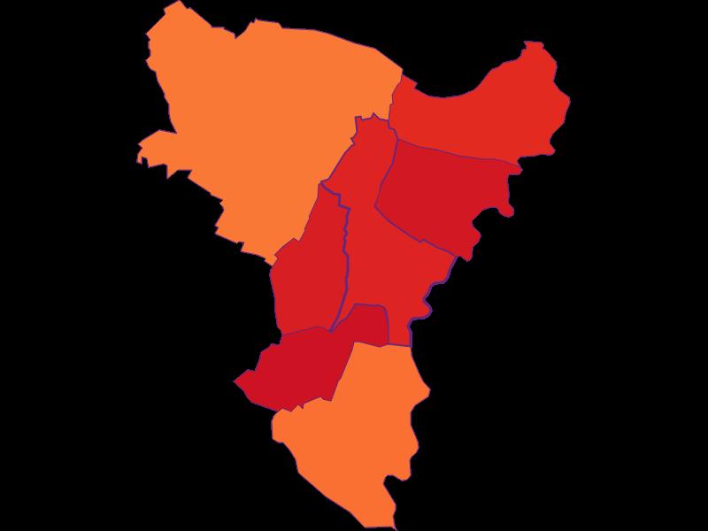 Secondary education in Dürnkrut