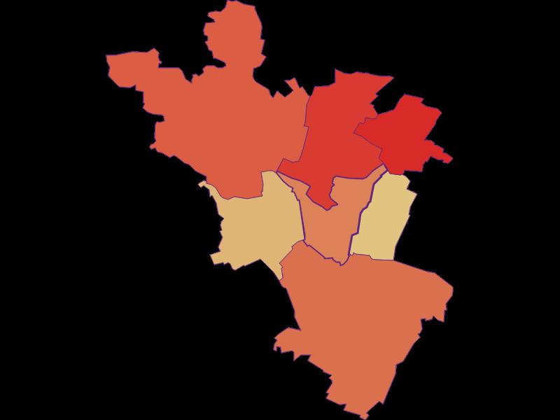 Population development since 1900 in Hauskirchen