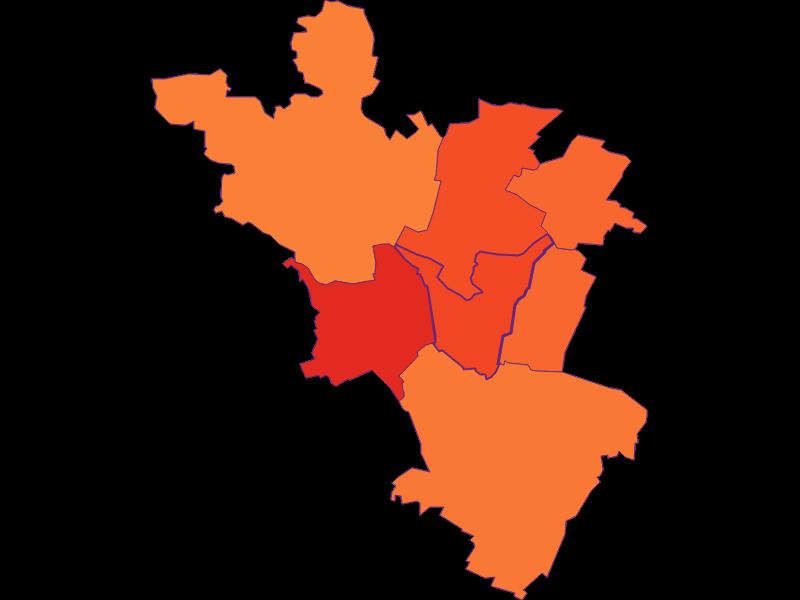 Secondary education in Hauskirchen