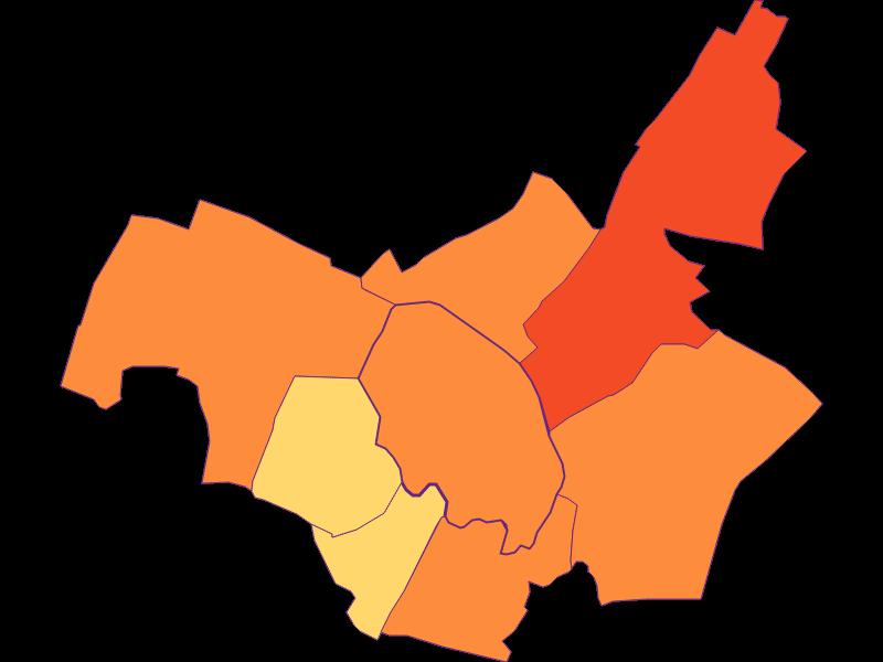 Urbanity in Markgrafneusiedl