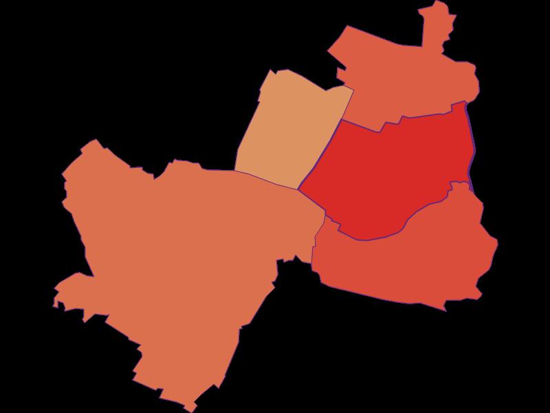 Population development since 1900 in Ringelsdorf-Niederabsdorf