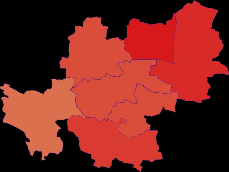Population development since 1900 in Maissau