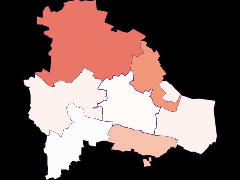 Farmers (comparison to federal state) in Pulkau