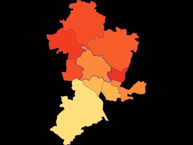 Secondary education in Leobendorf