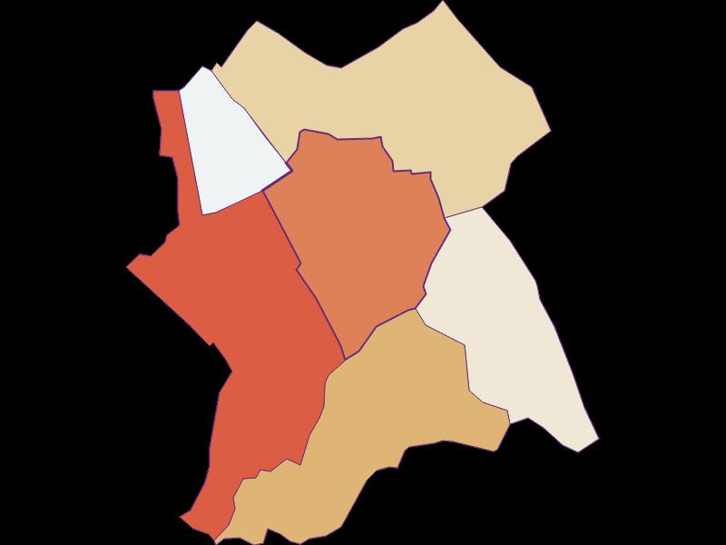 Демография с 1900 года в Antau