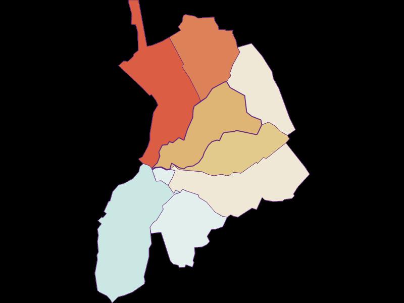 Демография с 1900 года в Draßburg