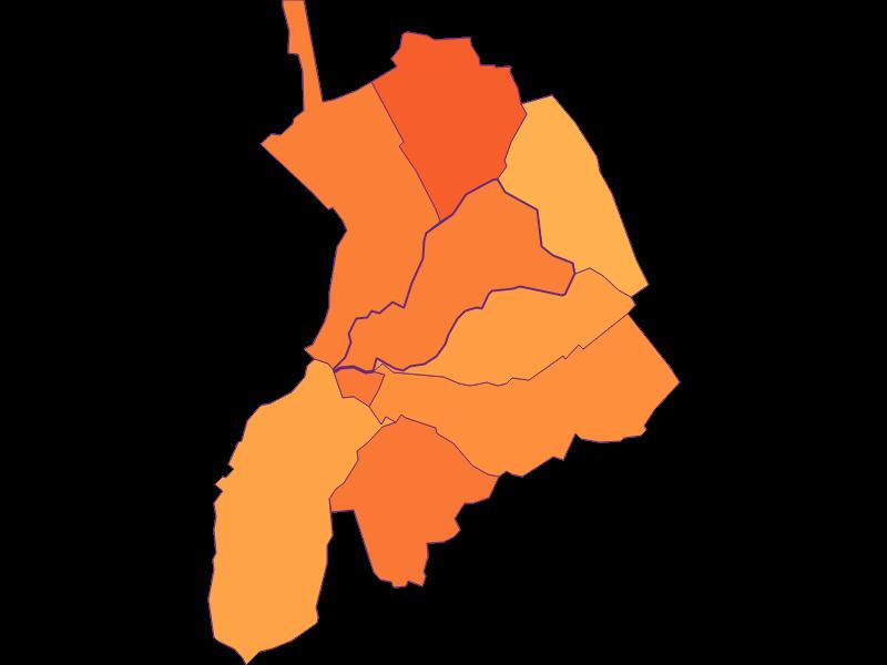 Среднее образование в Draßburg