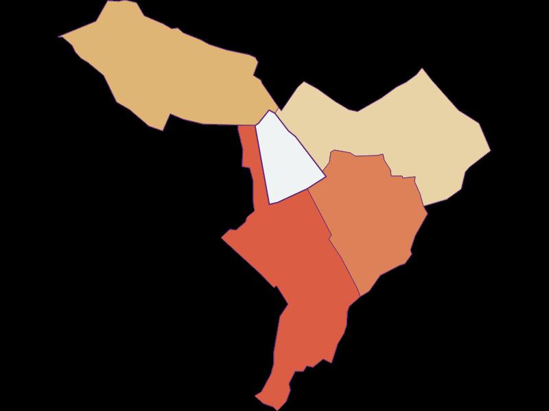 Population development since 1900 in Hirm