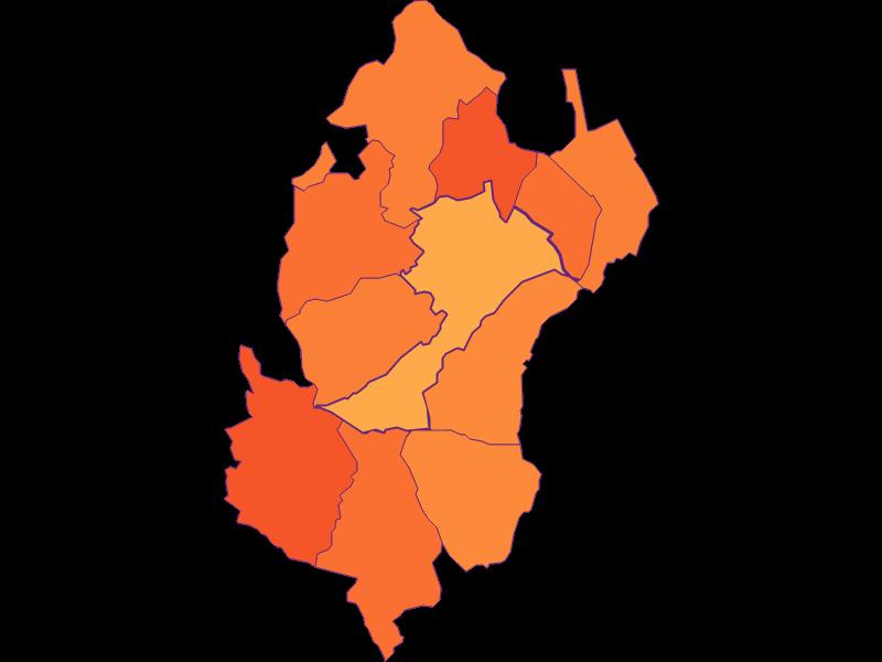 Secondary education in Mattersburg
