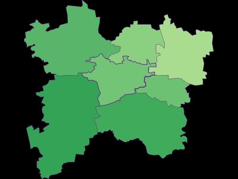 Youth in Bischofstetten