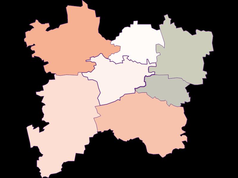Farmers (comparison to Austria) in Bischofstetten