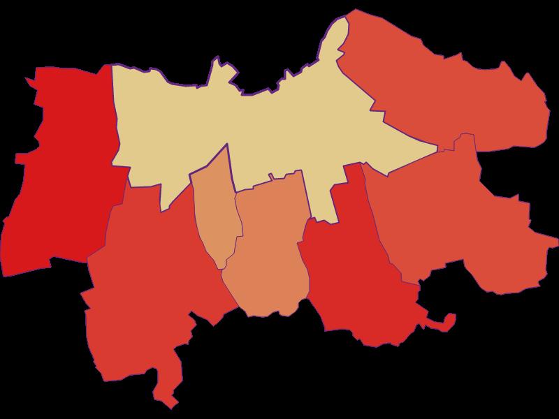 Демография с 1900 года в Laa an der Thaya
