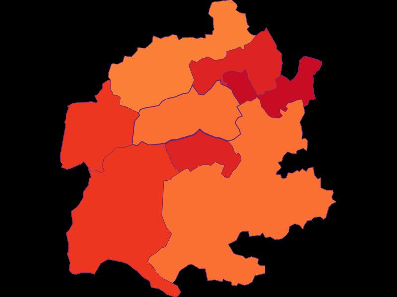 Secondary education in Raach am Hochgebirge
