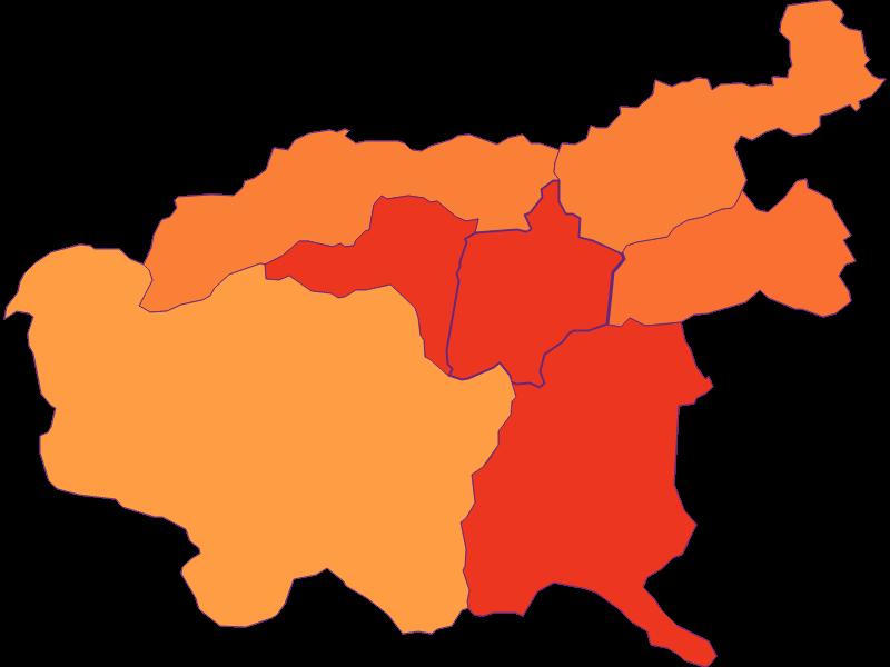 Secondary education in Schottwien