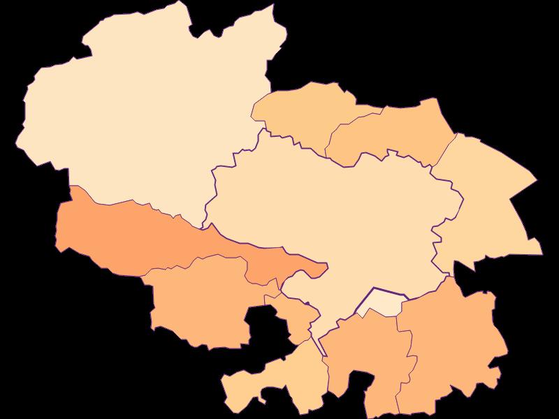 Household size in Ternitz