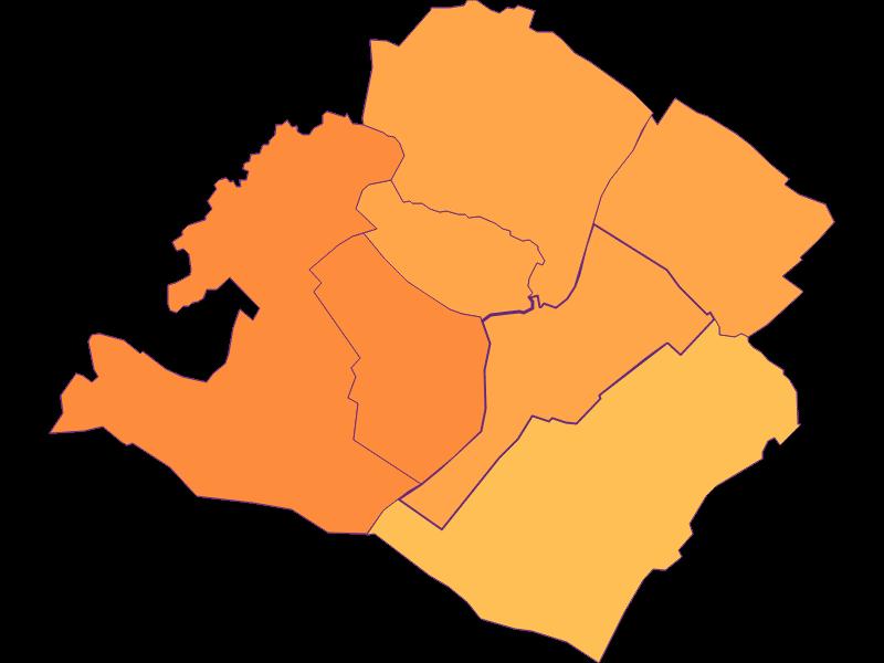 Urbanity in Gattendorf