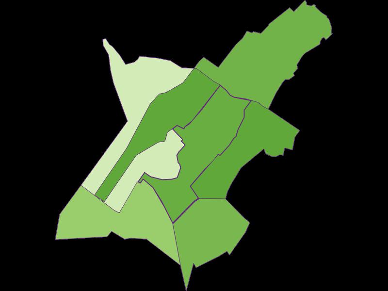 Settlement in Gols