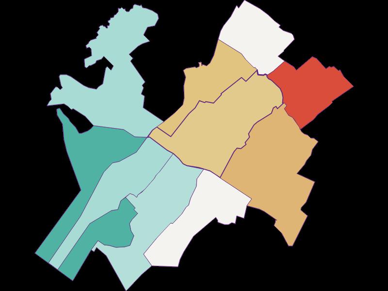 Population development since 1900 in Zurndorf