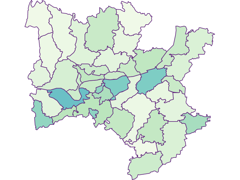 Share of foreigners in Melk