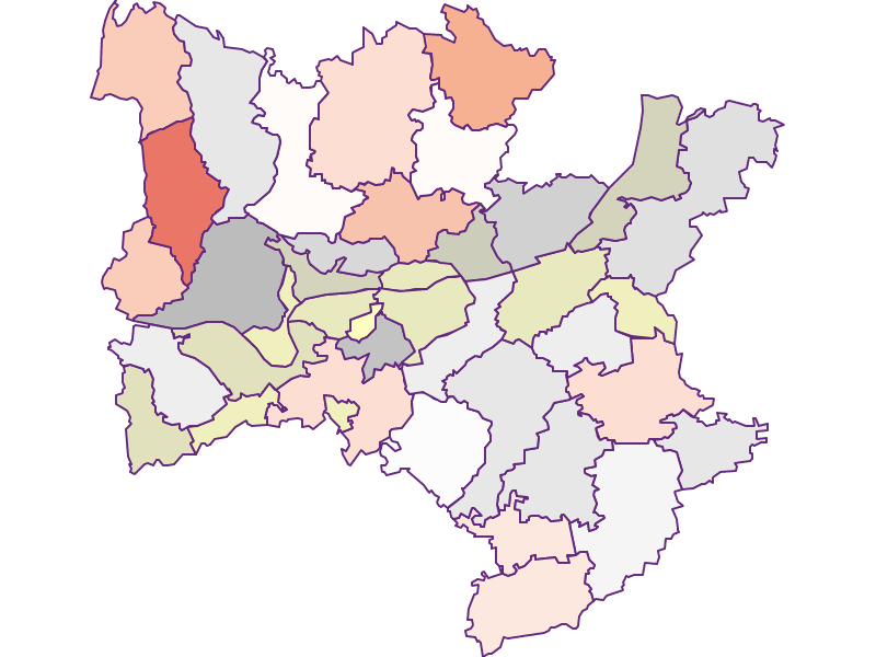 Farmers (comparison to federal state) in Melk