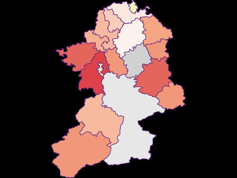 Farmers (comparison to Austria) in Scheibbs