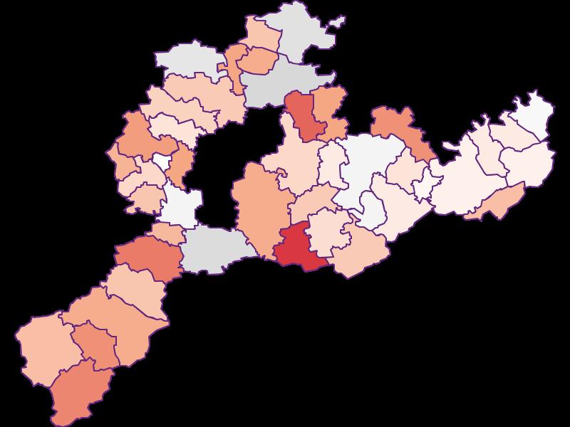 Занятость в Sankt Pölten(Land)
