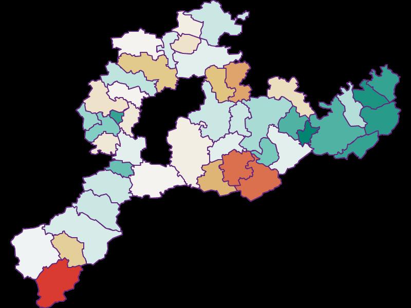 Демография с 1900 года в Sankt Pölten(Land)