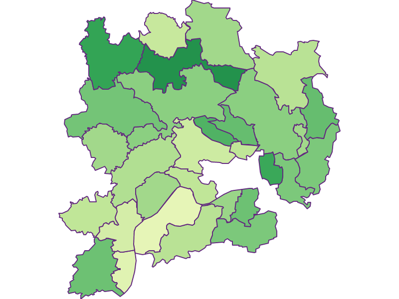 Youth in Krems(Land)