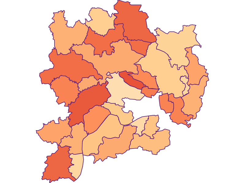 Household size in Krems(Land)