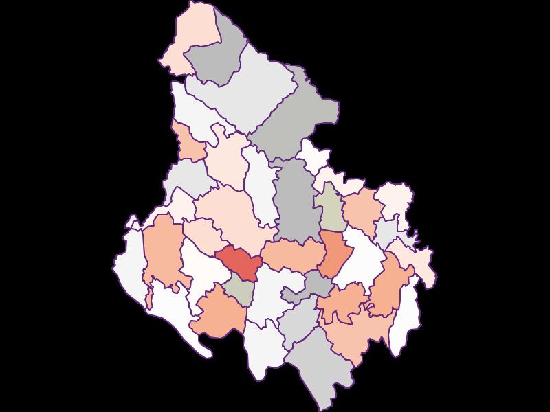 Farmers (comparison to Austria) in Rohrbach