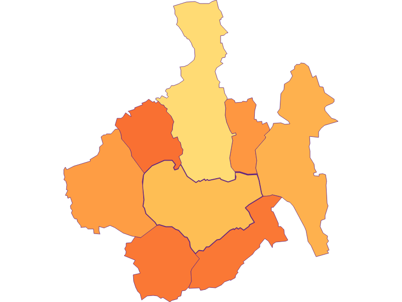 Secondary education in Oberwart