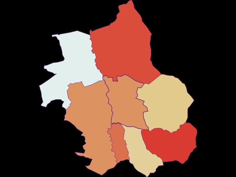Population development since 1900 in Wolfau