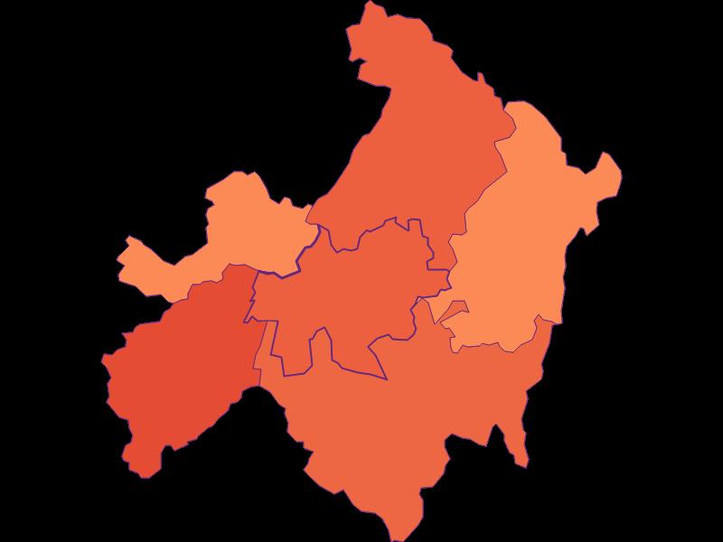 Household size in St. Ulrich im Mühlkreis