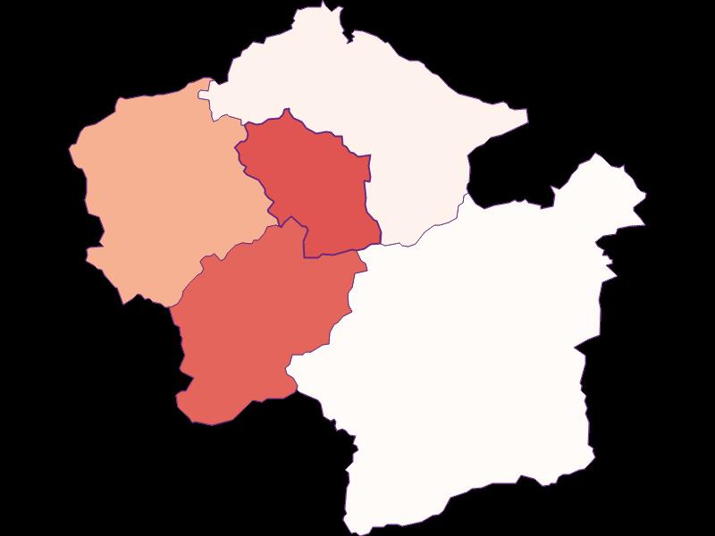 Farmers (comparison to Austria) in Loich