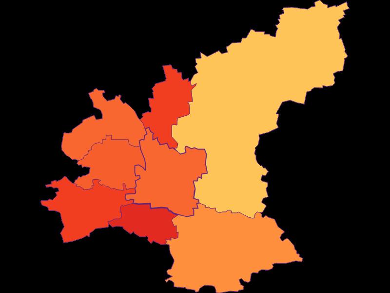 Secondary education in Ober-Grafendorf