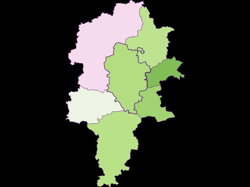 Settlement in Pyhra