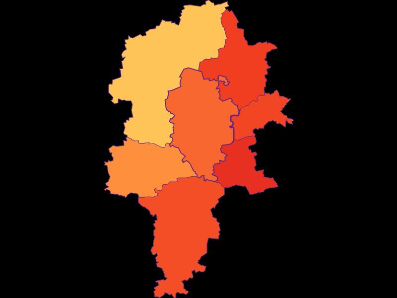 Secondary education in Pyhra