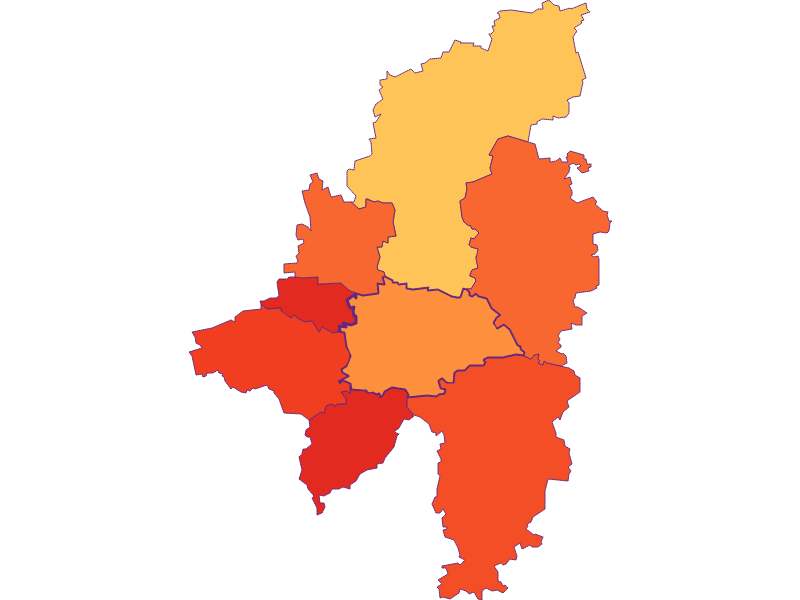 Secondary education in Wilhelmsburg