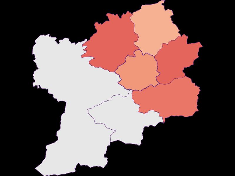 Farmers (comparison to Austria) in Puchenstuben