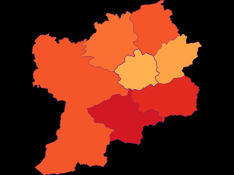 Secondary education in Puchenstuben
