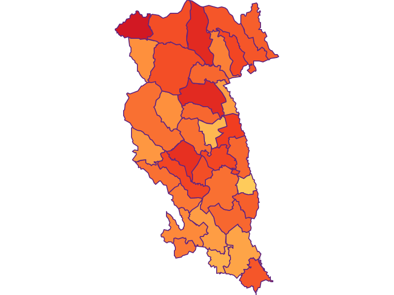 Secondary education in Hartberg-Fürstenfeld